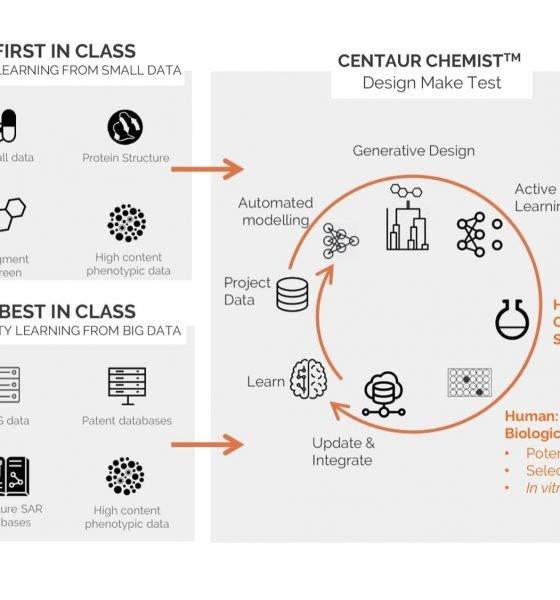 AI Drug Company Exscientia Raises $60 Million in Series C Funding